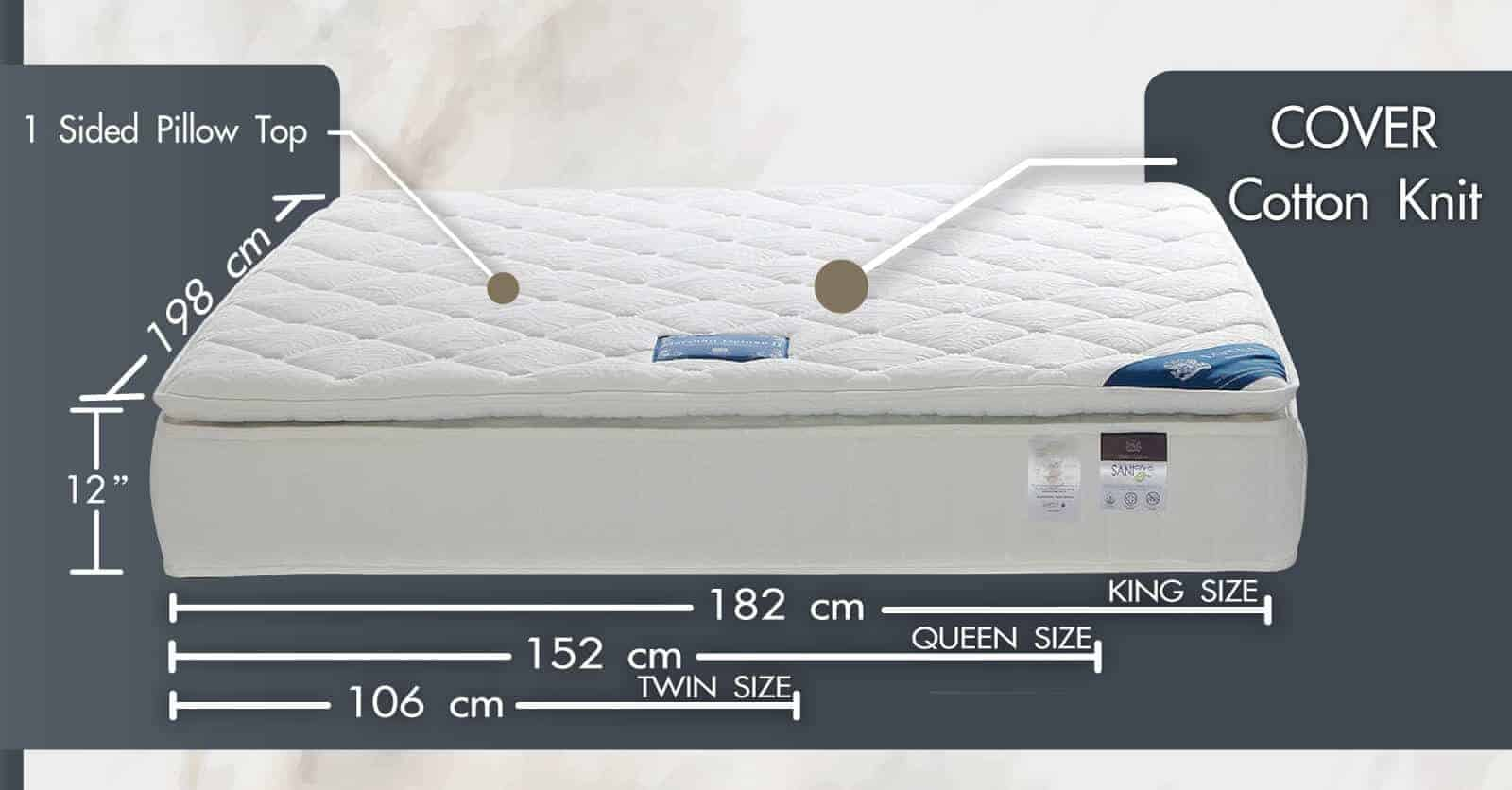Lotus Foam Spring Mattress Marshall Deluxe II – Medium Soft Mattress – Thickness 12 inches – Warranty 10 years 10