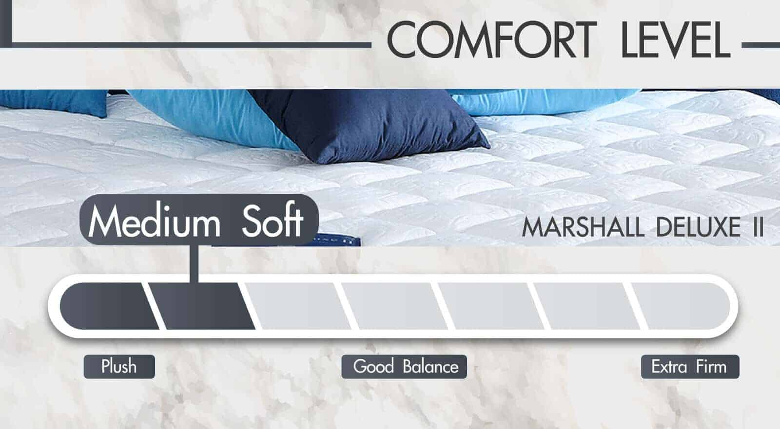 Lotus Foam Spring Mattress Marshall Deluxe II – Medium Soft Mattress – Thickness 12 inches – Warranty 10 years 14