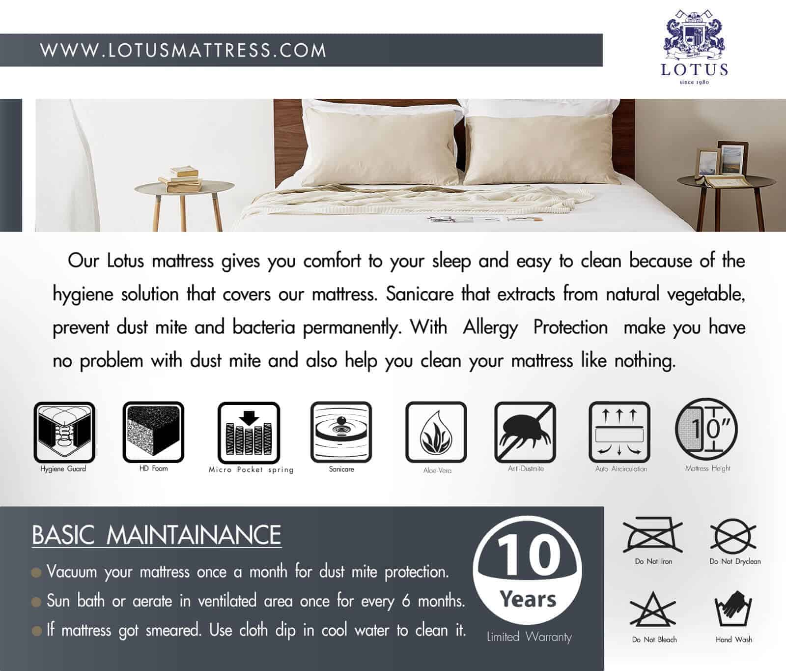 Lotus Mattress - Fortress 12