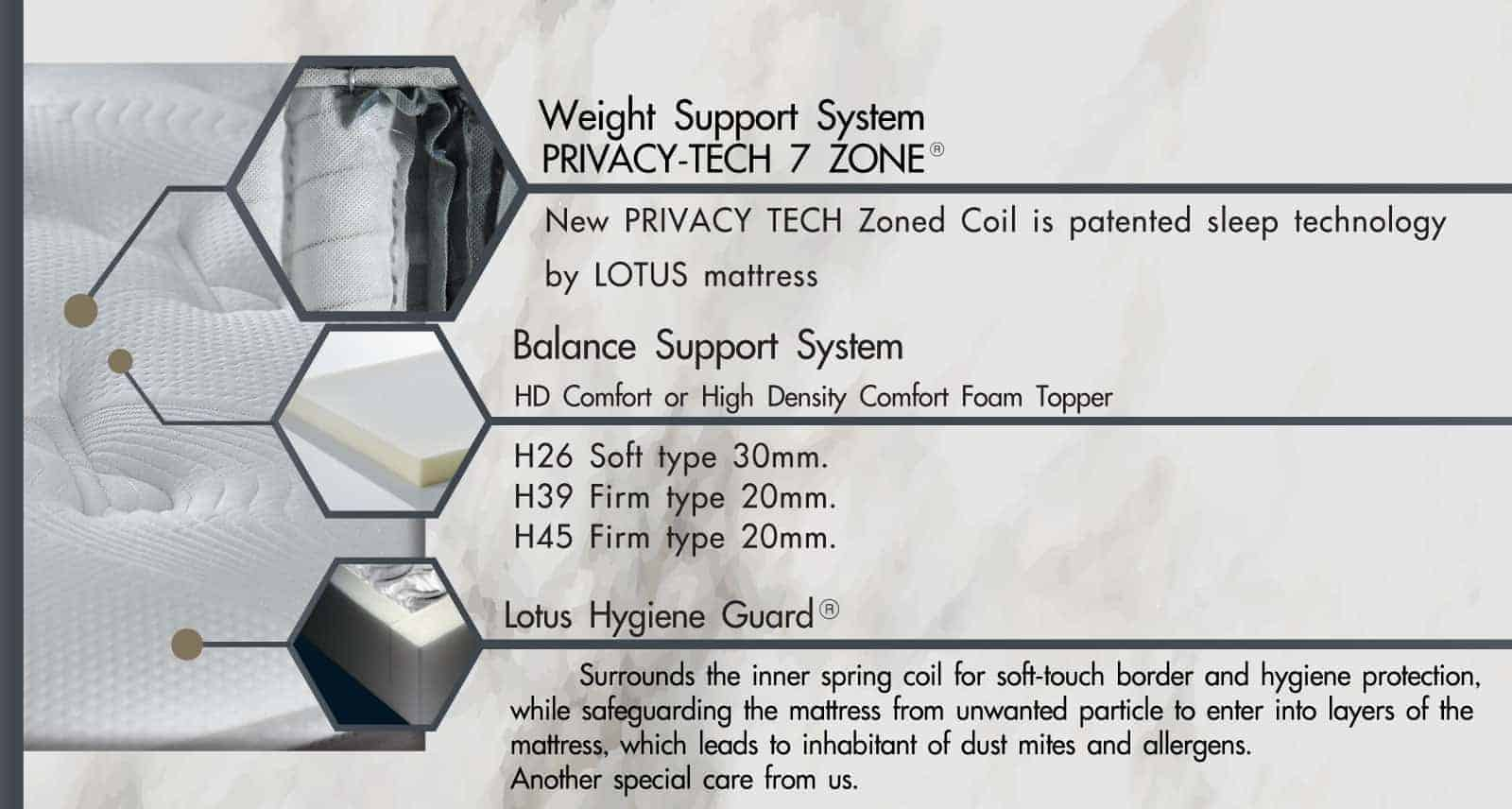 Lotus Mattress | Privacy Tech - OPULENZE 8