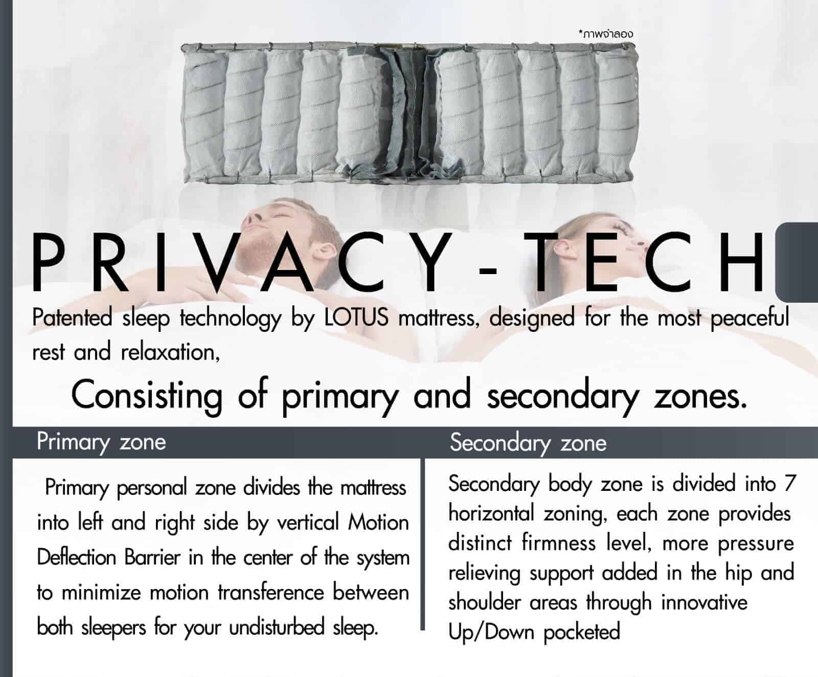 Lotus Mattress | Privacy Tech - OPULENZE 10