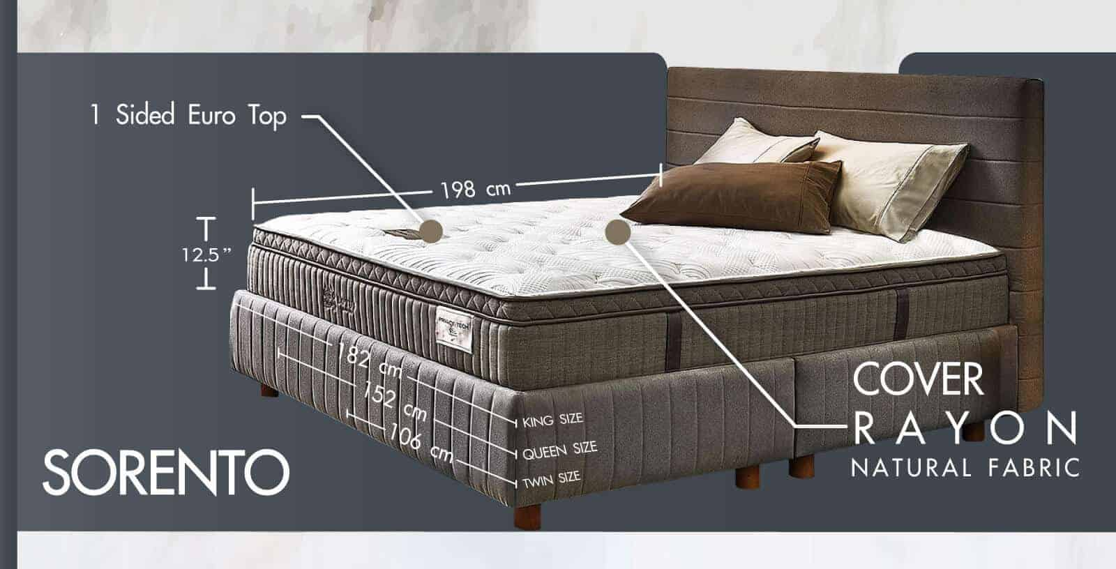 Lotus Mattress | Privacy Tech - SORENTO 10