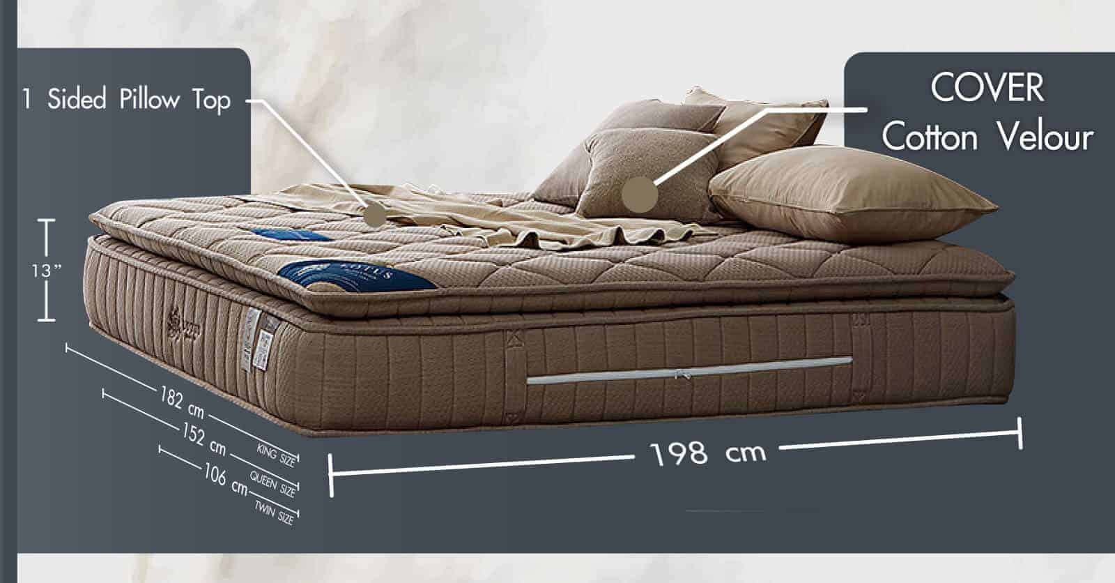 Lotus Foam Spring Mattress Marshall Deluxe III - Good Balance Mattress - Thickness 13 inches - Warranty 10 years 7