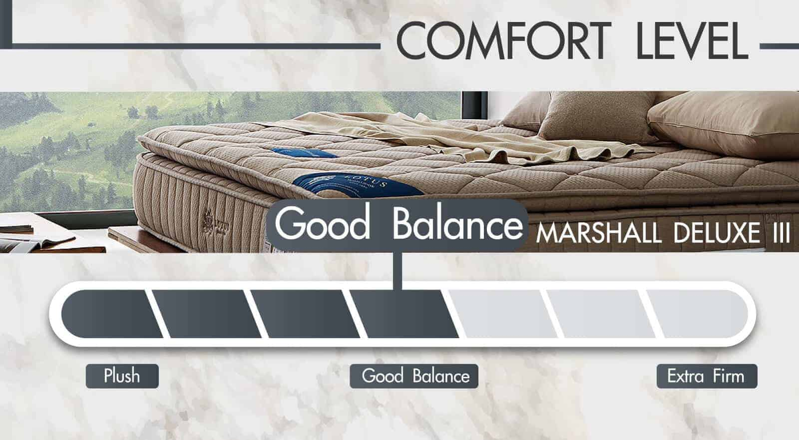 Lotus Foam Spring Mattress Marshall Deluxe III - Good Balance Mattress - Thickness 13 inches - Warranty 10 years 11