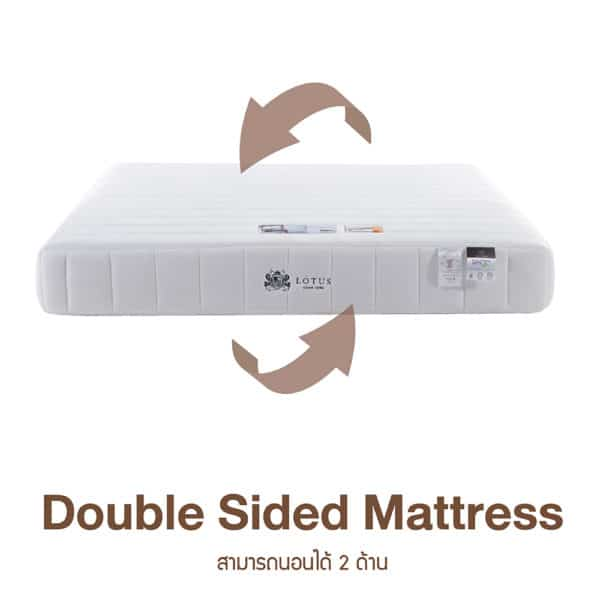 Lotus Mattress - O-Season Plus 8
