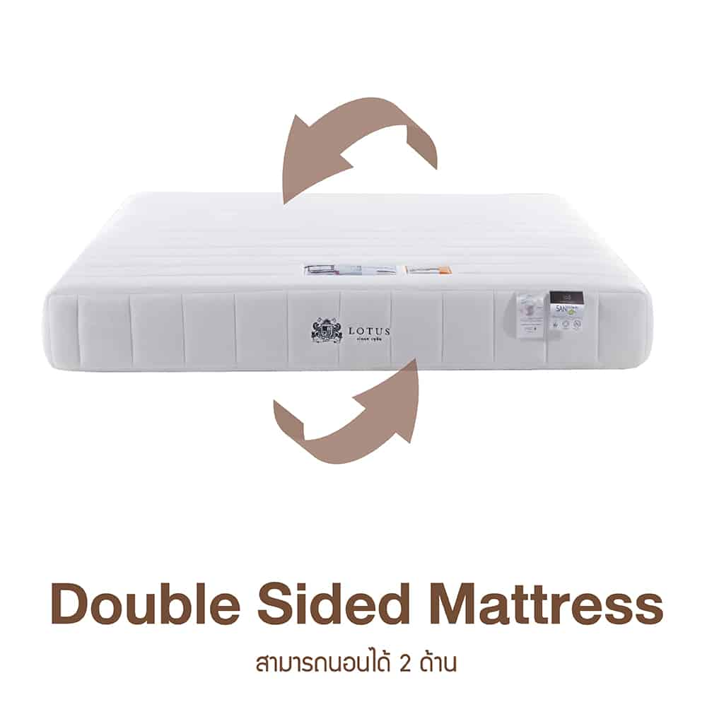 Lotus Mattress - O-Season Plus 19